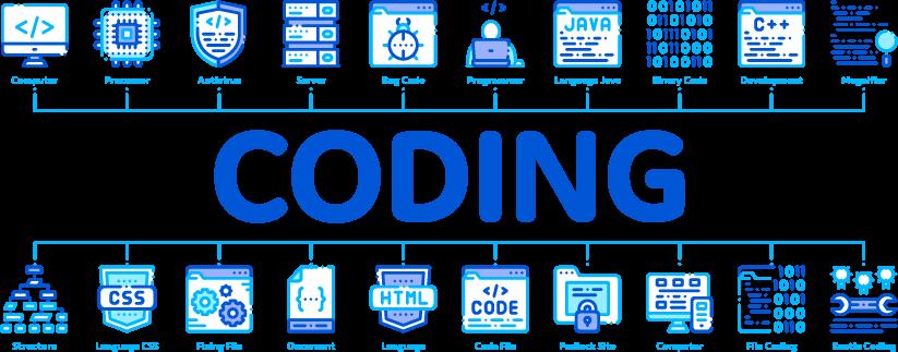 آشنایی با ماهیت انواع زبان های برنامه نویسی